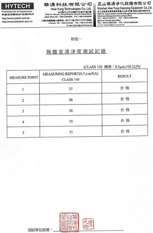 台中資料救援檢測報告